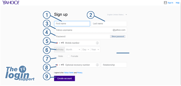 Yahoo Register